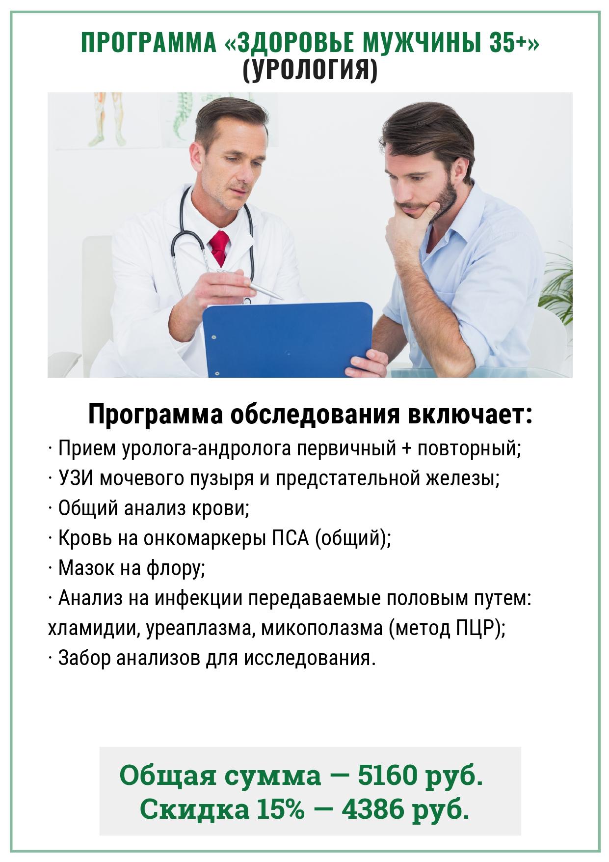 Здоровье мужчины